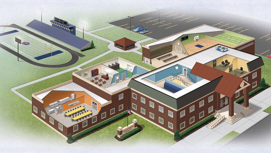 Education Facility Guide - Sherwin-Williams